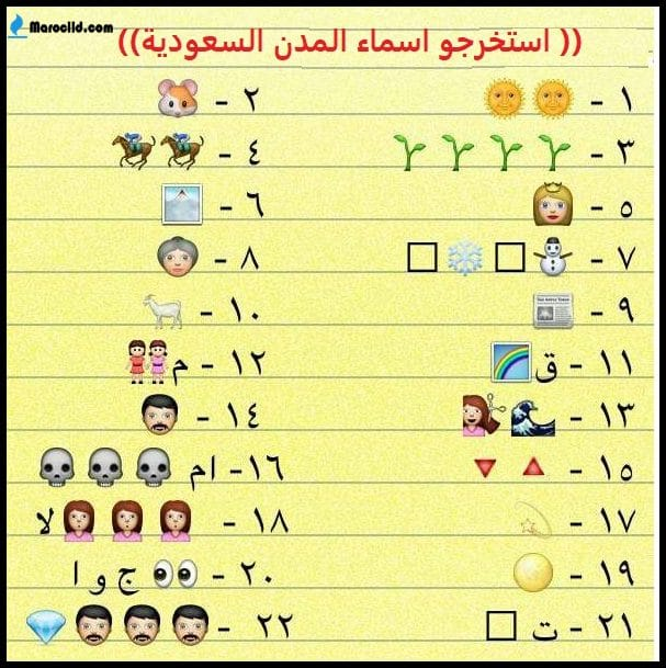أسماء مناطق المملكة السعودية؟